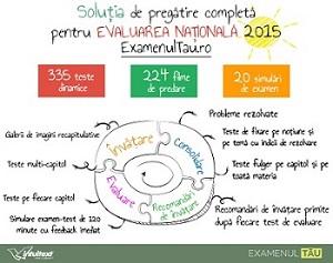 evaluare nationala ExamenulTau.ro