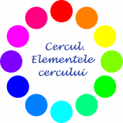 elementele cercului