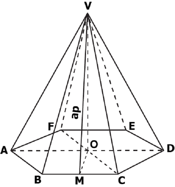 piramida hexagonala regulata - 03