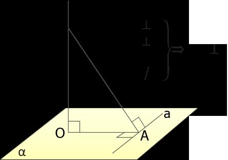 teorema celor trei perpendiculare - 2