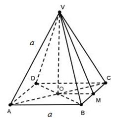 inaltimea piramidei patrulatere regulate