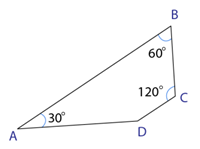 patrulater convex ABCD