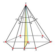 piramida hexagonala