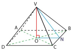 piramida patrulatera regulata dreapta