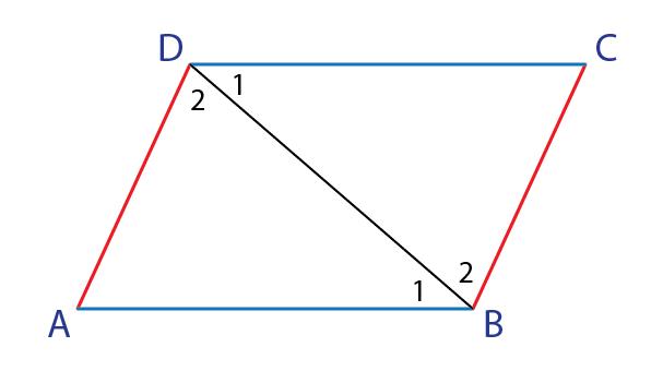 in paralelogram laturile opuse sunt congruente
