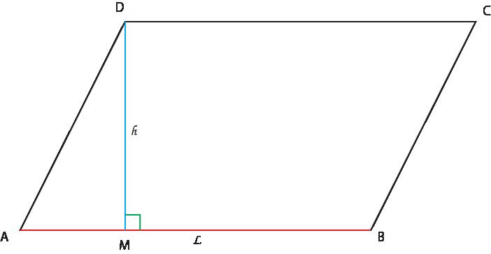 aria paralelogramului