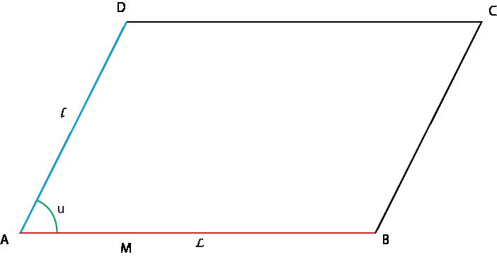 aria paralelogramului cand se cunoaste un unghi