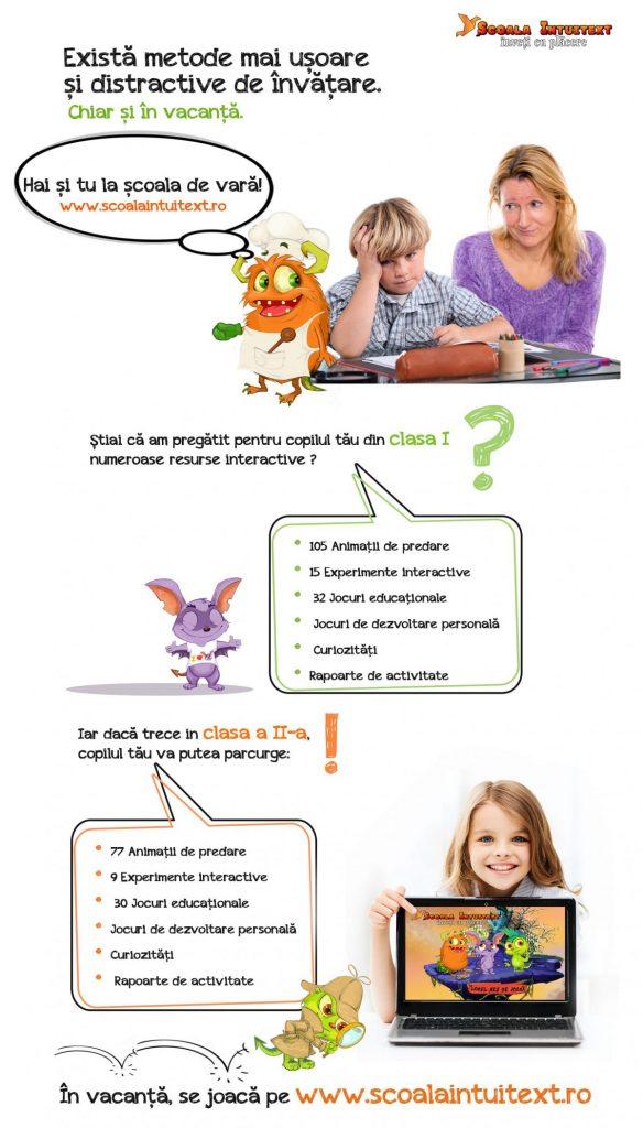 Infografic Scoala Intuitext